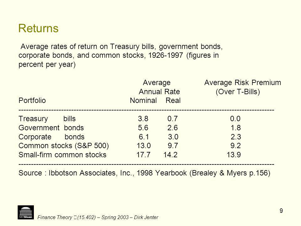 Returns Average rates of return on Treasury bills, government bonds,