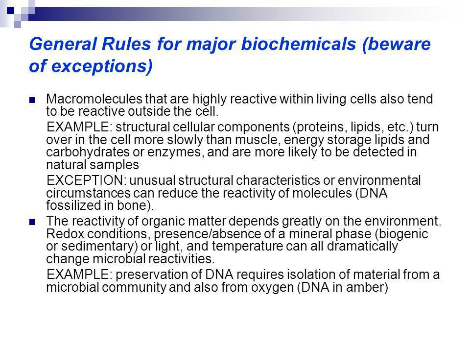General Rules for major biochemicals (beware of exceptions)