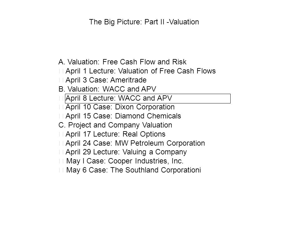 The Big Picture: Part II -Valuation