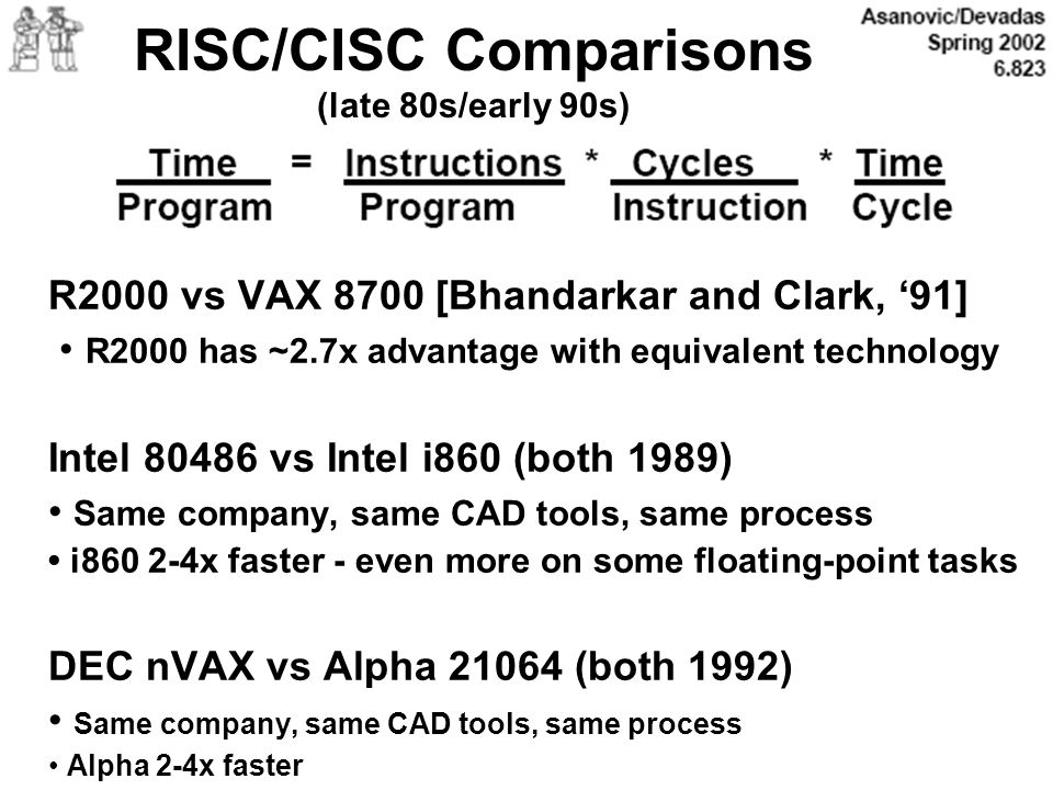 RISC/CISC Comparisons (late 80s/early 90s)
