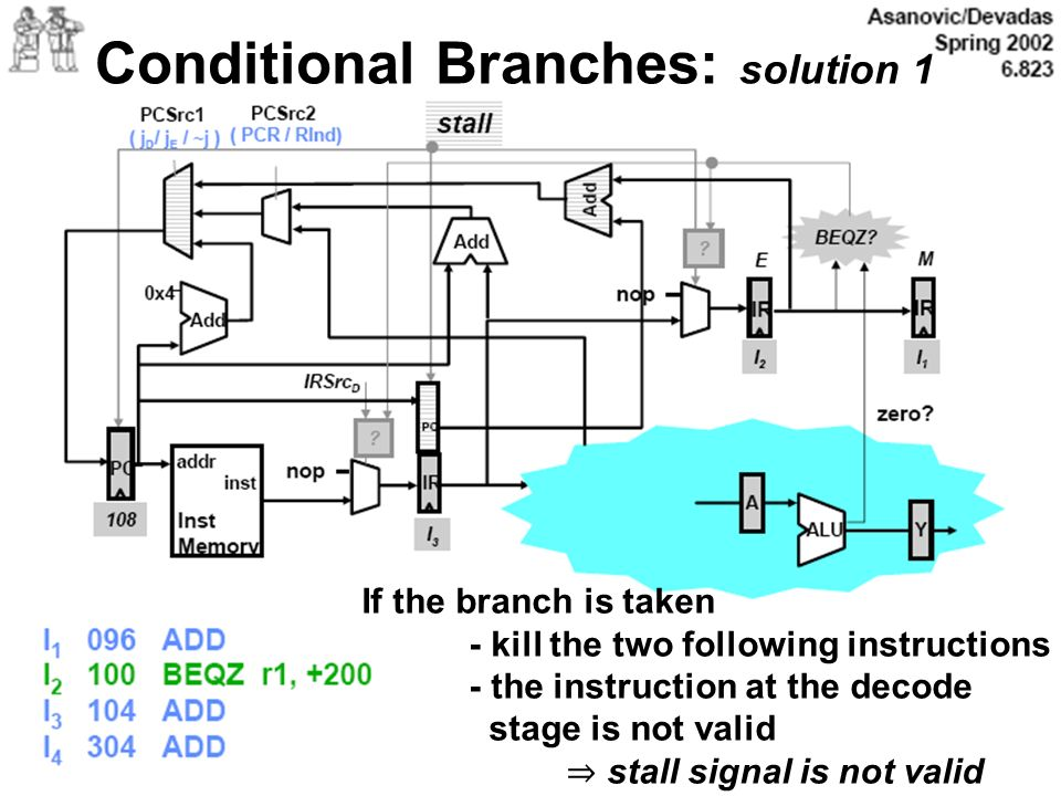 Conditional Branches: solution 1