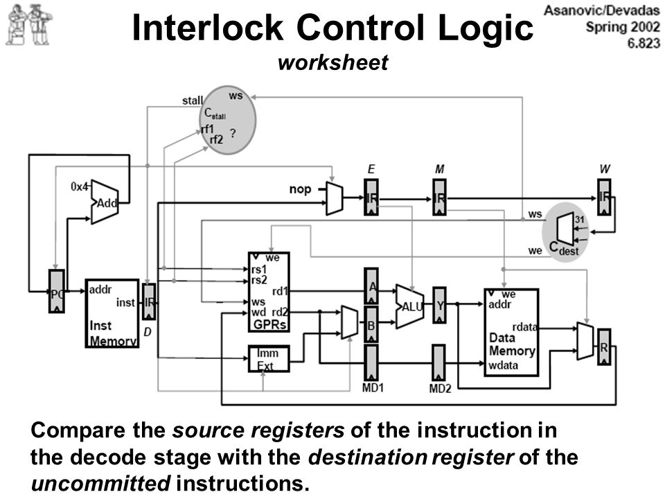Interlock Control Logic worksheet