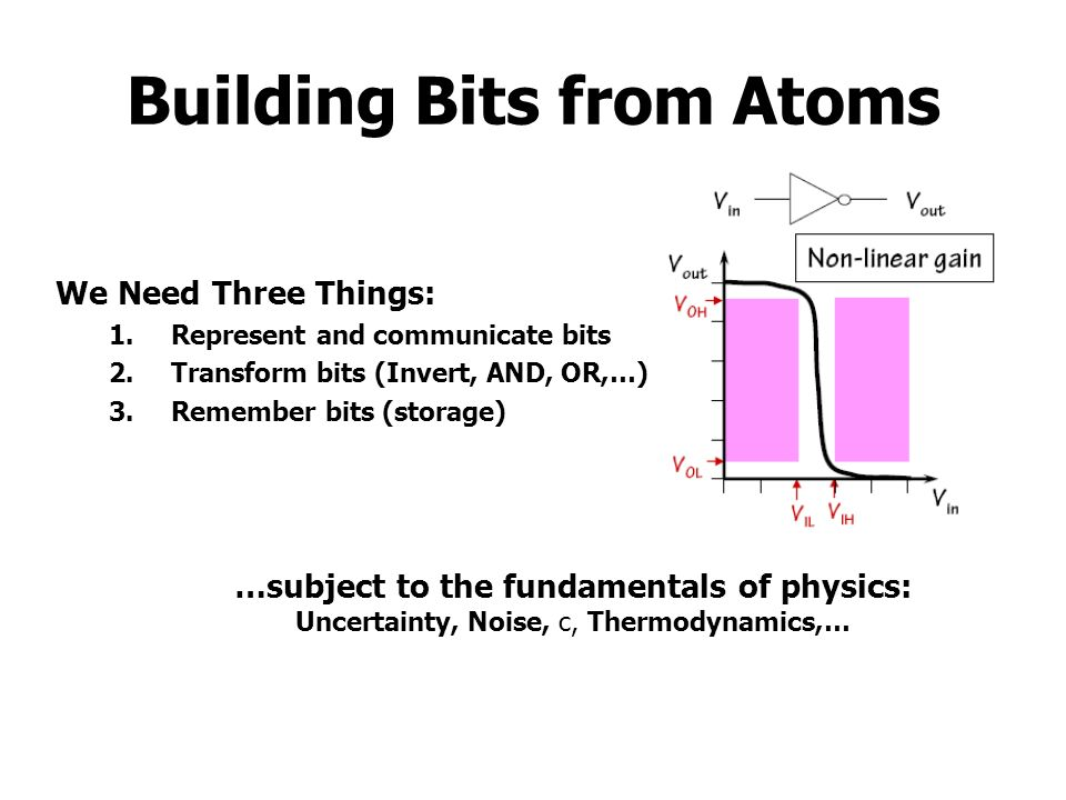 Building Bits from Atoms