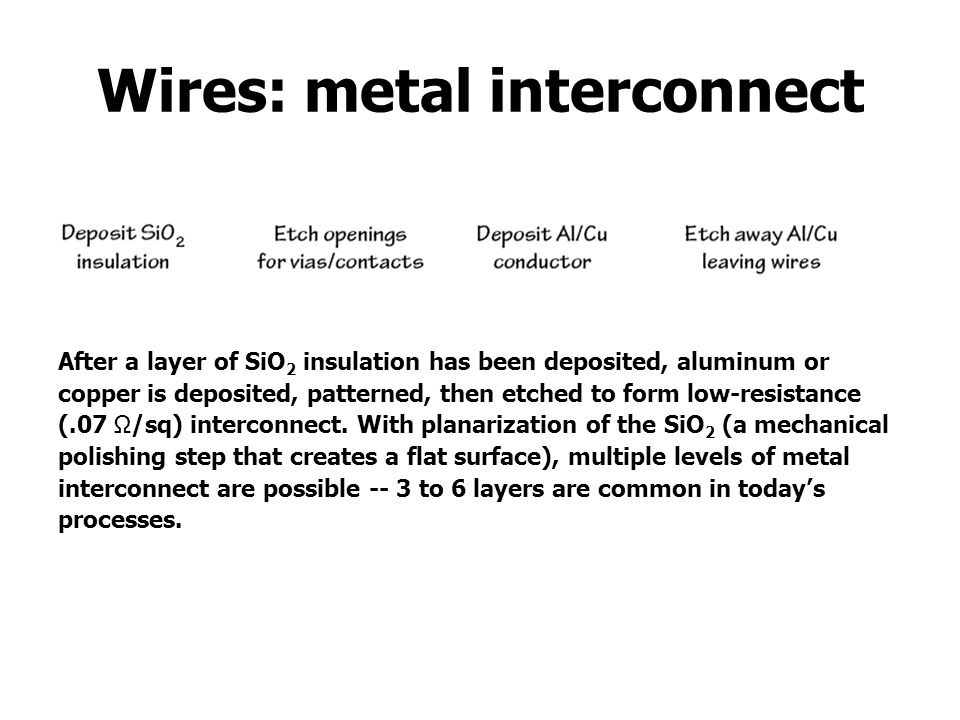 Wires: metal interconnect
