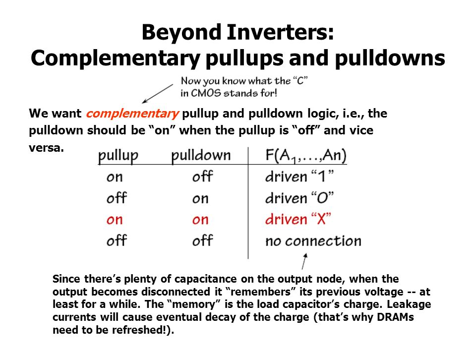 Beyond Inverters: Complementary pullups and pulldowns