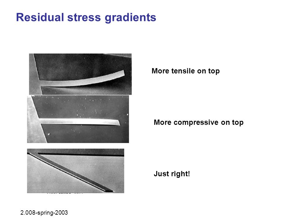 Residual stress gradients
