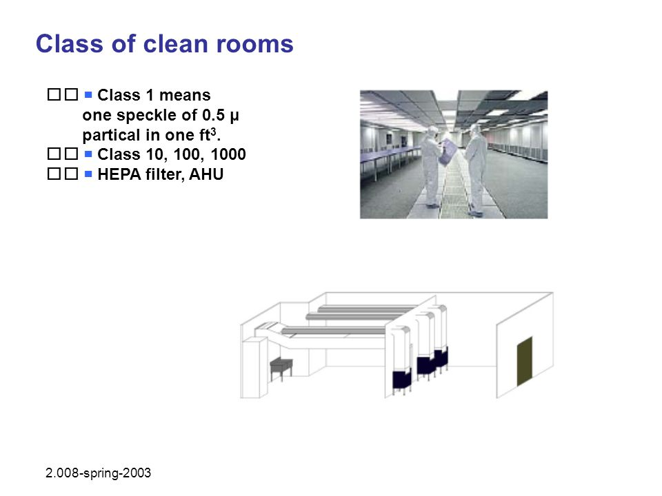 Class of clean rooms 􀂄  Class 1 means one speckle of 0.5 μ