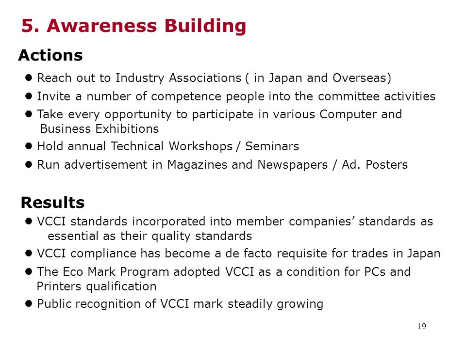 5. Awareness Building Actions Results