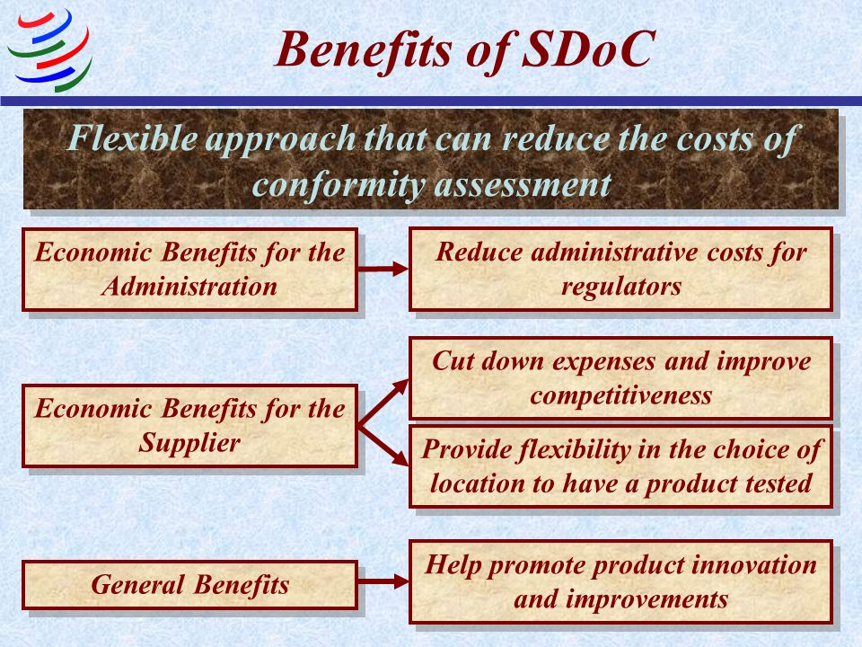 Benefits of SDoC Economic Benefits for the Administration. Flexible approach that can reduce the costs of conformity assessment.