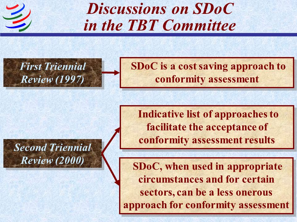 Discussions on SDoC in the TBT Committee
