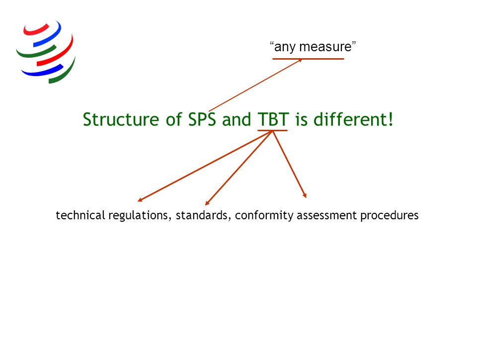 Structure of SPS and TBT is different!