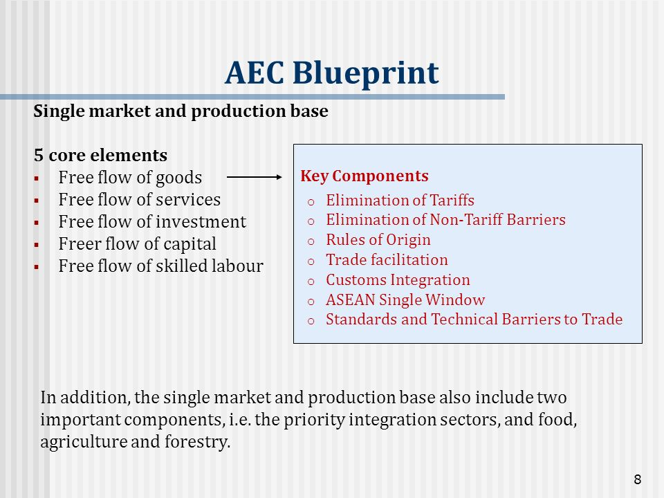 AEC Blueprint Single market and production base 5 core elements