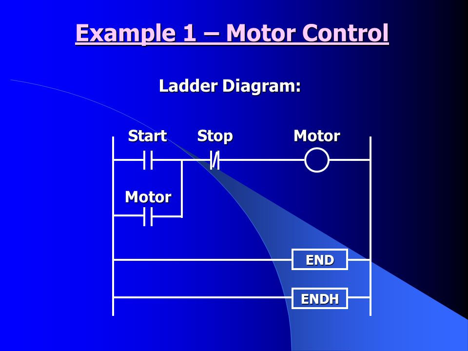Programming plcs using ladder logic ppt download example 1 motor control ccuart Choice Image