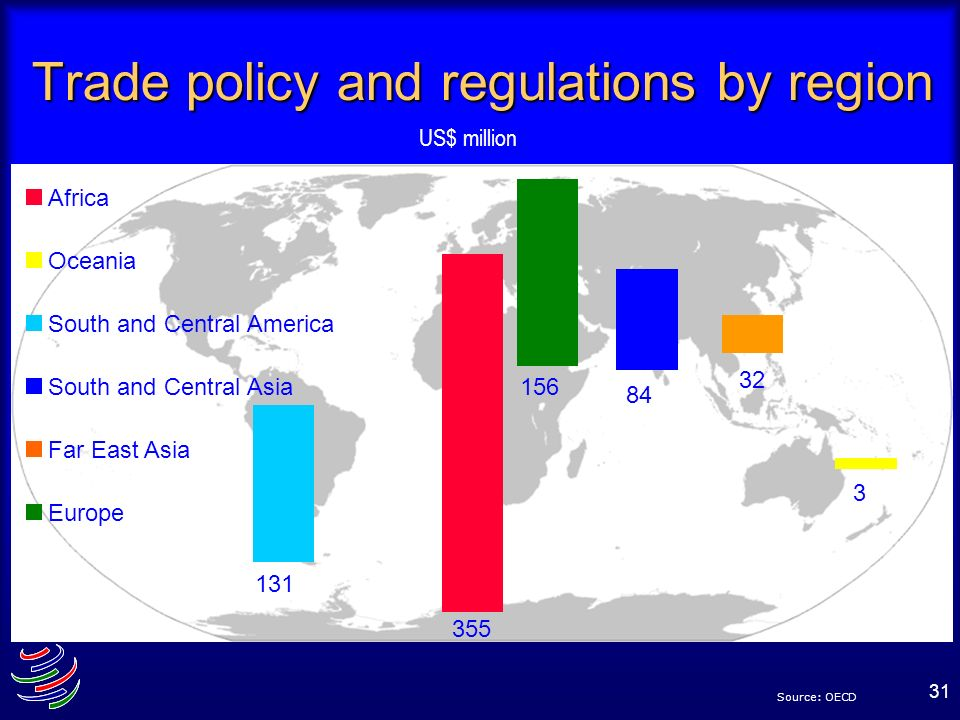Trade policy and regulations by region