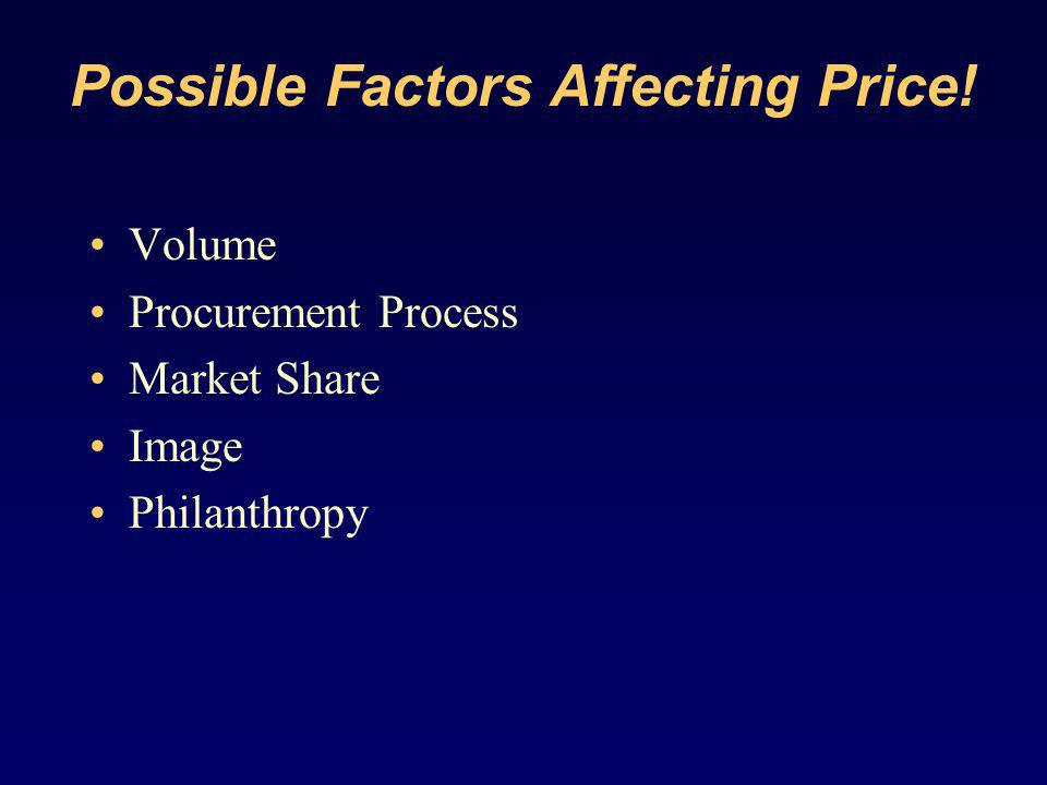 Possible Factors Affecting Price!