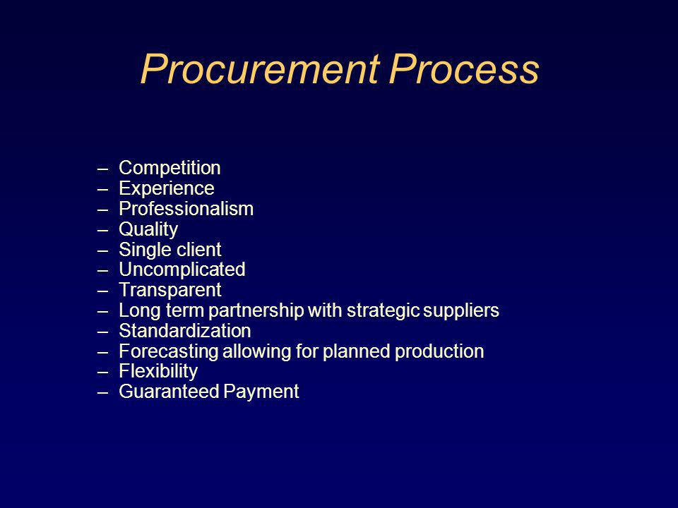 Procurement Process Competition Experience Professionalism Quality