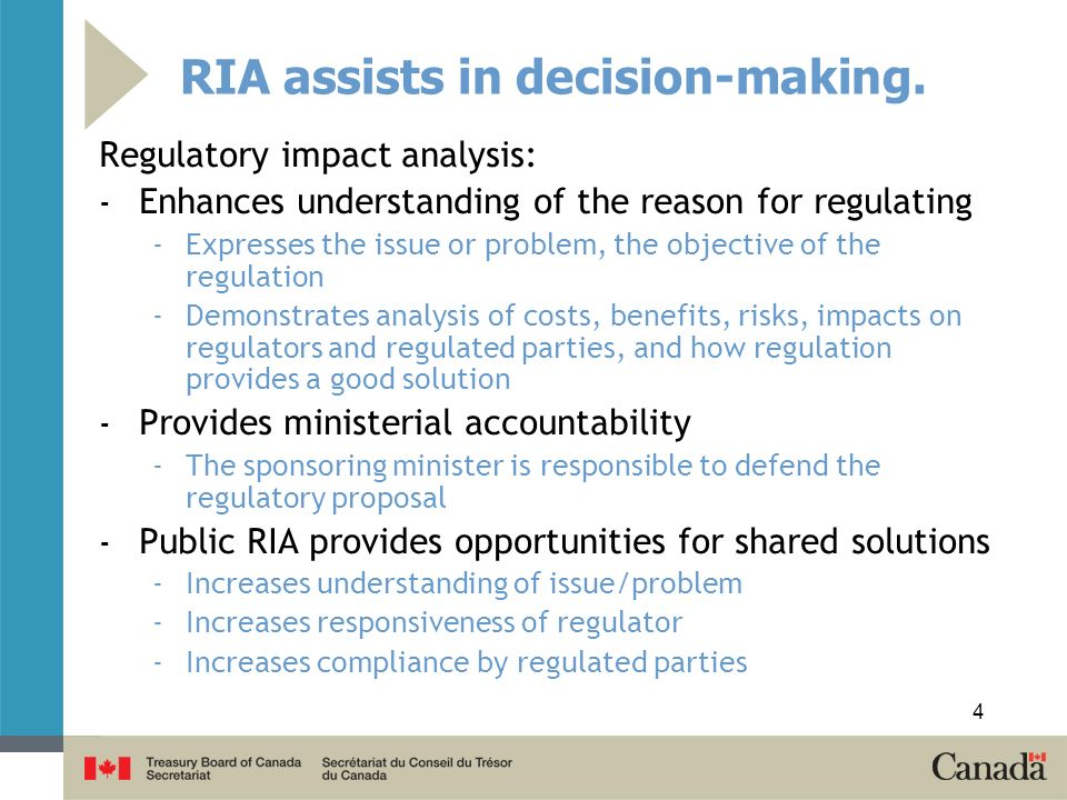 RIA assists in decision-making.