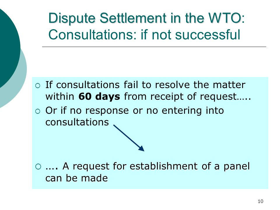 Dispute Settlement in the WTO: Consultations: if not successful