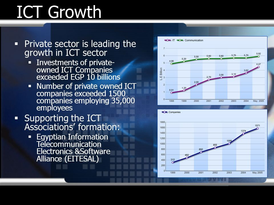ICT Growth Private sector is leading the growth in ICT sector