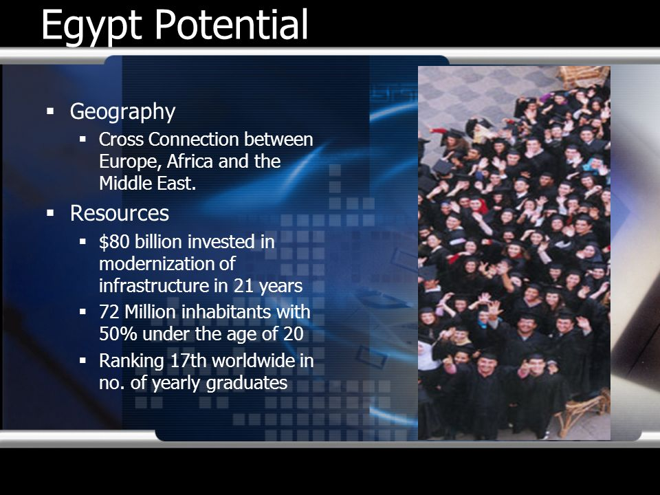 Egypt Potential Geography Resources