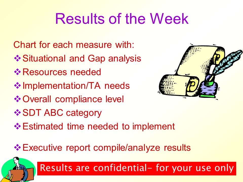 Results of the Week Chart for each measure with: