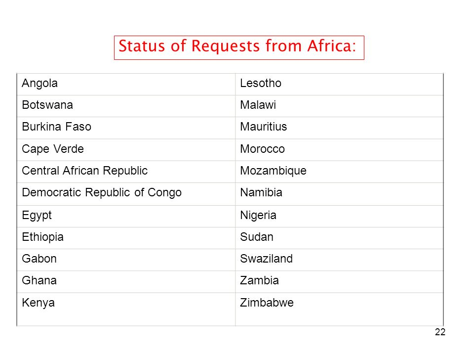 Status of Requests from Africa: