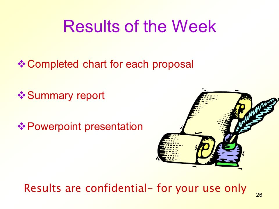 Results of the Week Completed chart for each proposal Summary report