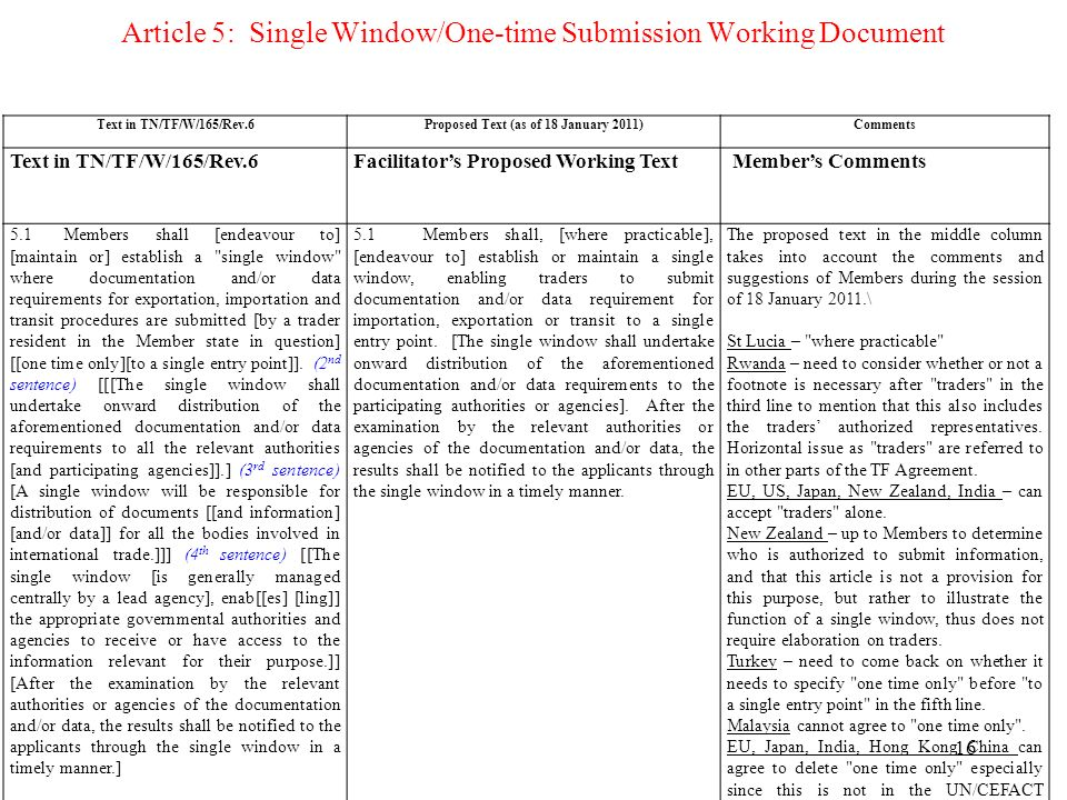 Article 5: Single Window/One-time Submission Working Document