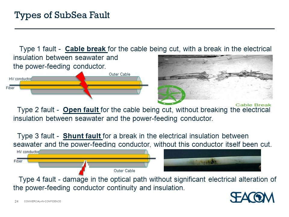 Submarine Cable System Functions & Repair - ppt video online download