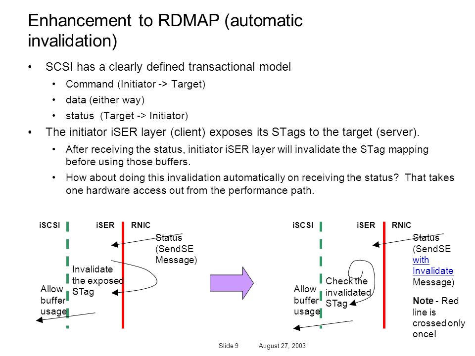 Enhancement to RDMAP (automatic invalidation)