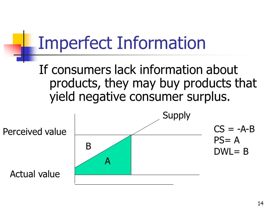 Imperfect Information