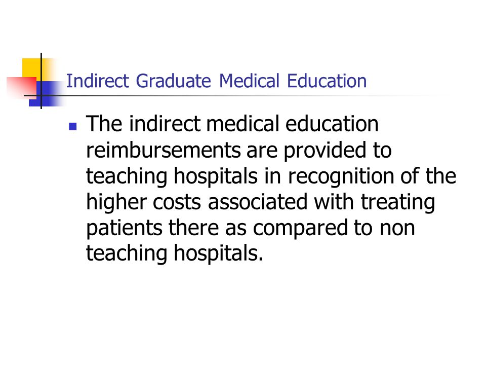 Indirect Graduate Medical Education