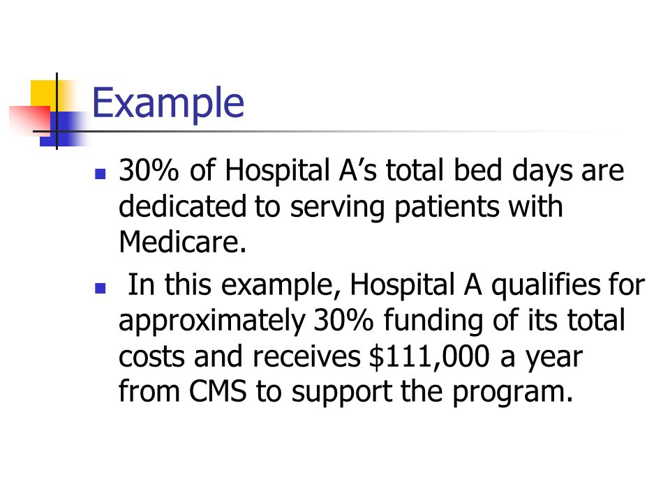 Example 30% of Hospital A's total bed days are dedicated to serving patients with Medicare.