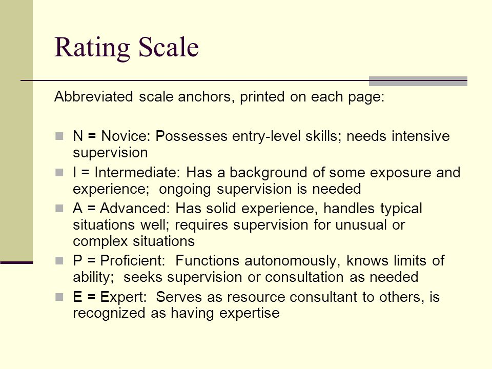 Rating Scale Abbreviated scale anchors, printed on each page: