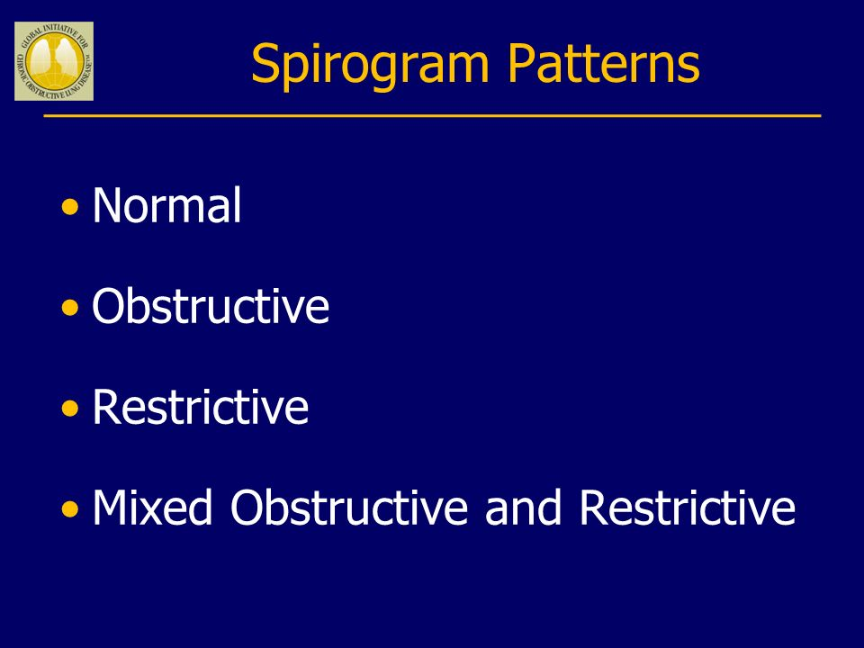 Spirogram Patterns Normal Obstructive Restrictive