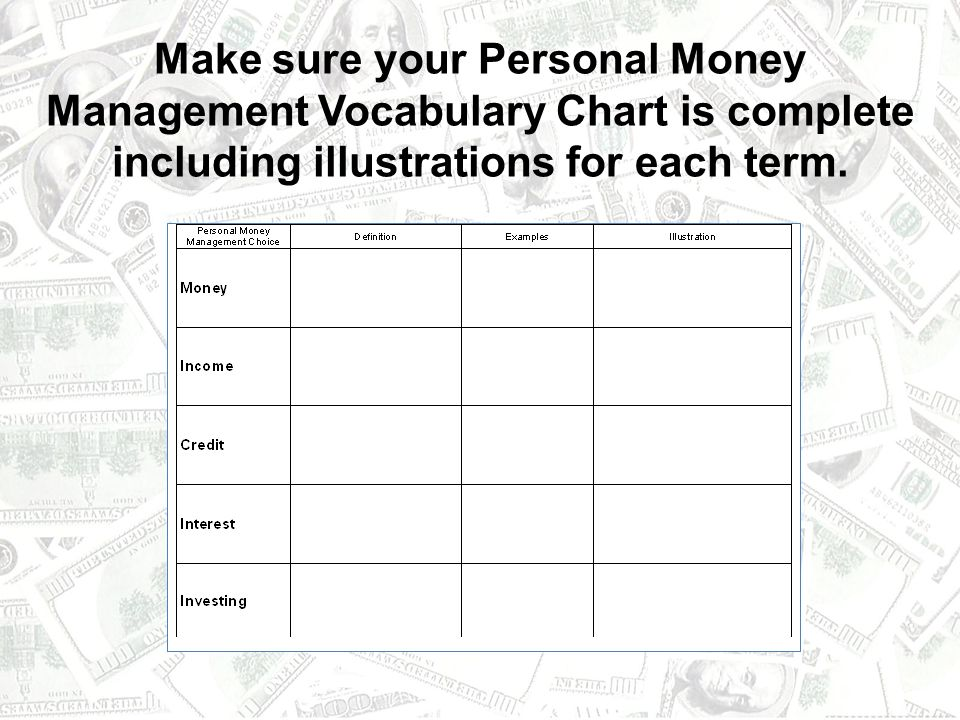 Make sure your Personal Money Management Vocabulary Chart is complete including illustrations for each term.