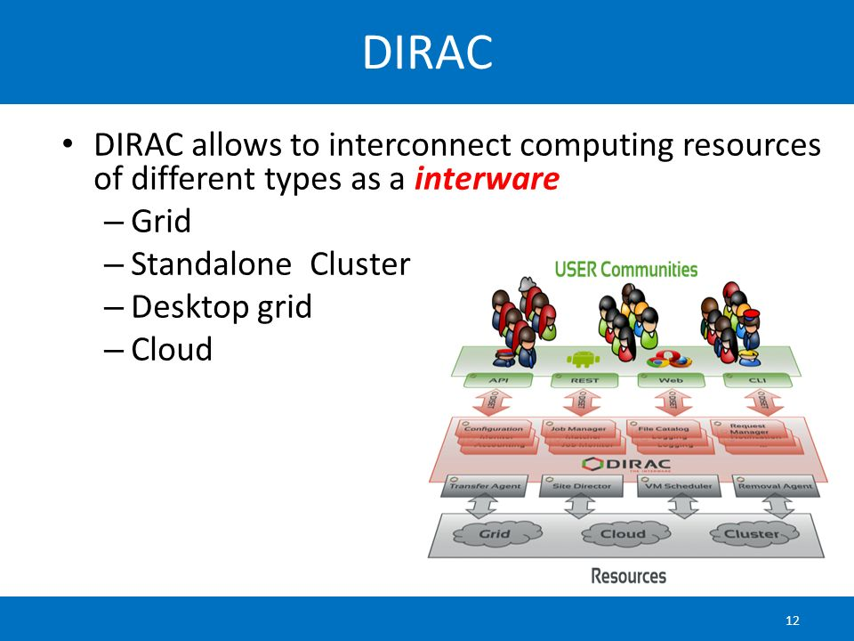 DIRAC DIRAC allows to interconnect computing resources of different types as a interware. Grid. Standalone Cluster.