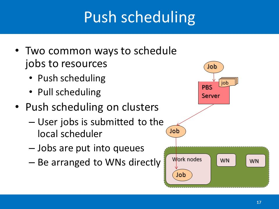 Push scheduling Two common ways to schedule jobs to resources