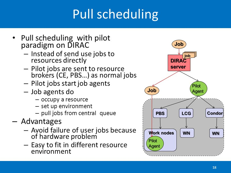 Pull scheduling Advantages