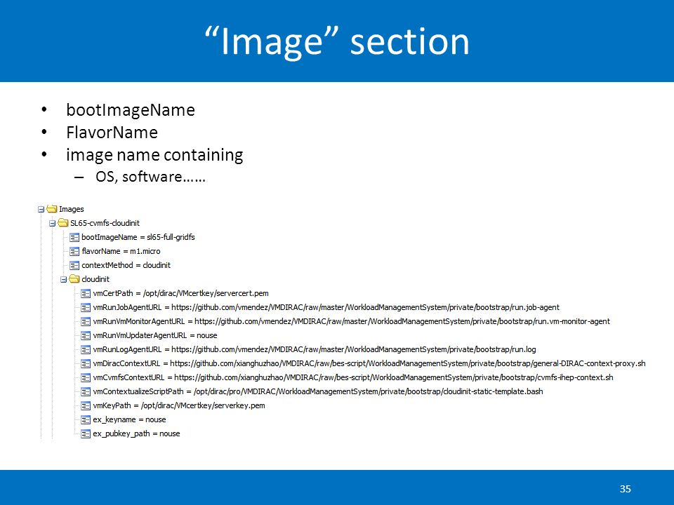Image section bootImageName FlavorName image name containing