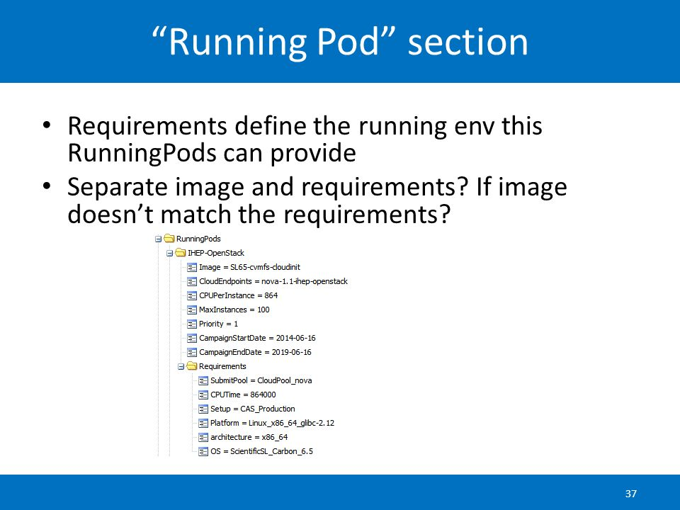 Running Pod section Requirements define the running env this RunningPods can provide.