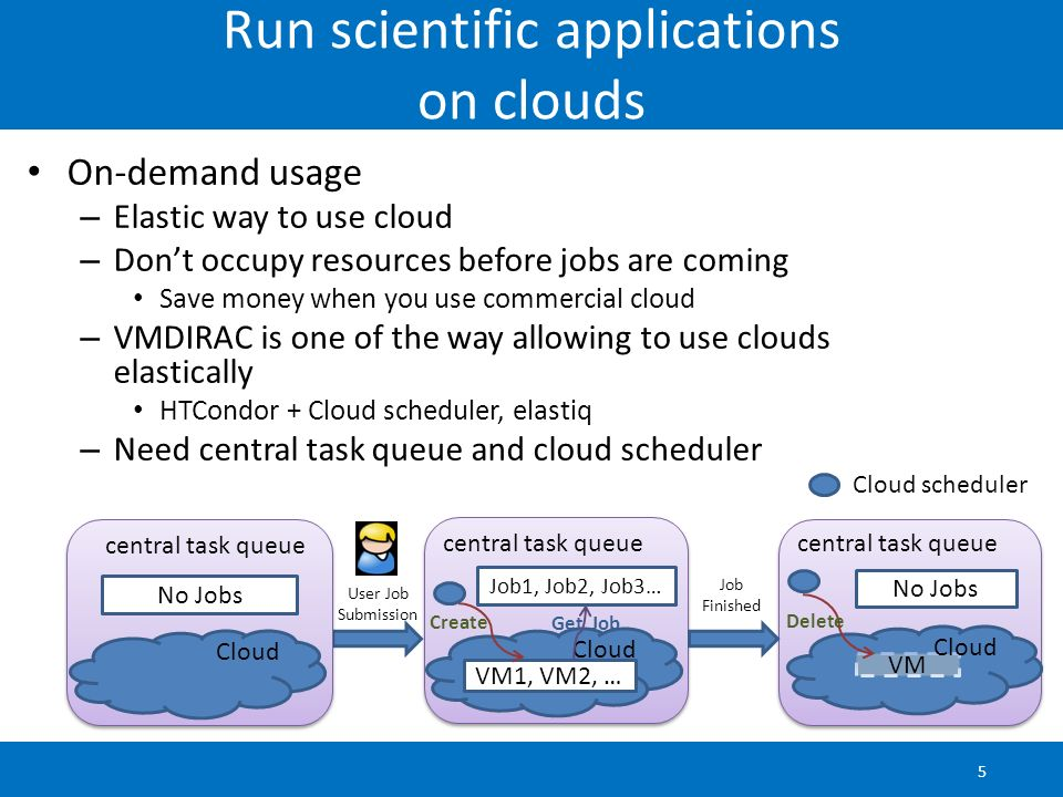 Run scientific applications on clouds