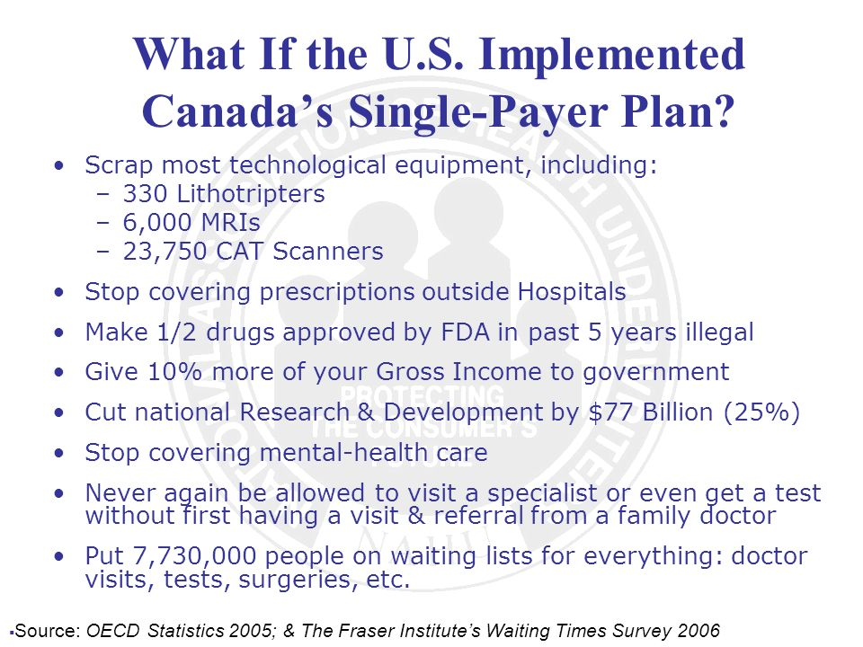 What If the U.S. Implemented Canada's Single-Payer Plan