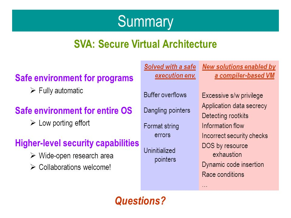 Secure Virtual Architecture: - ppt video online download