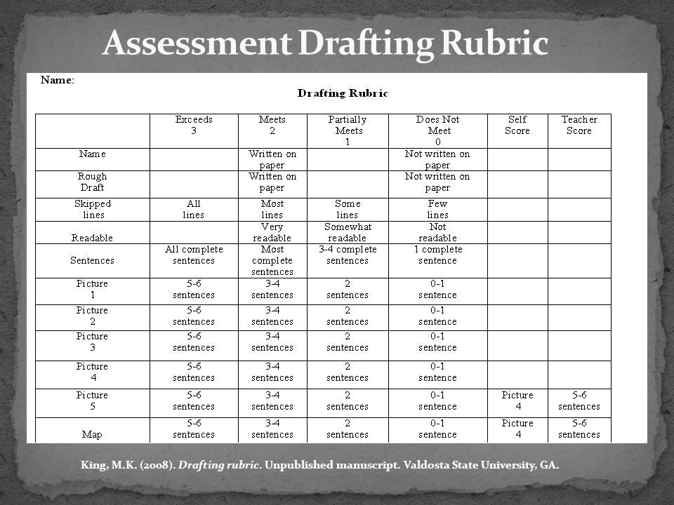 Assessment Drafting Rubric
