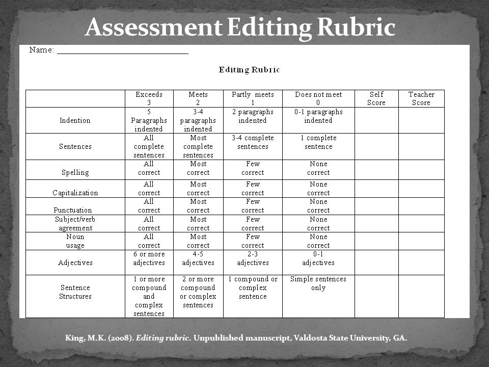 Assessment Editing Rubric