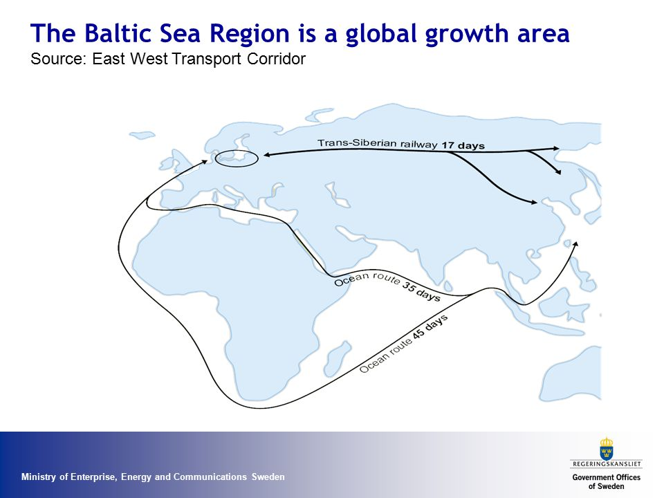 The Baltic Sea Region is a global growth area Source: East West Transport Corridor