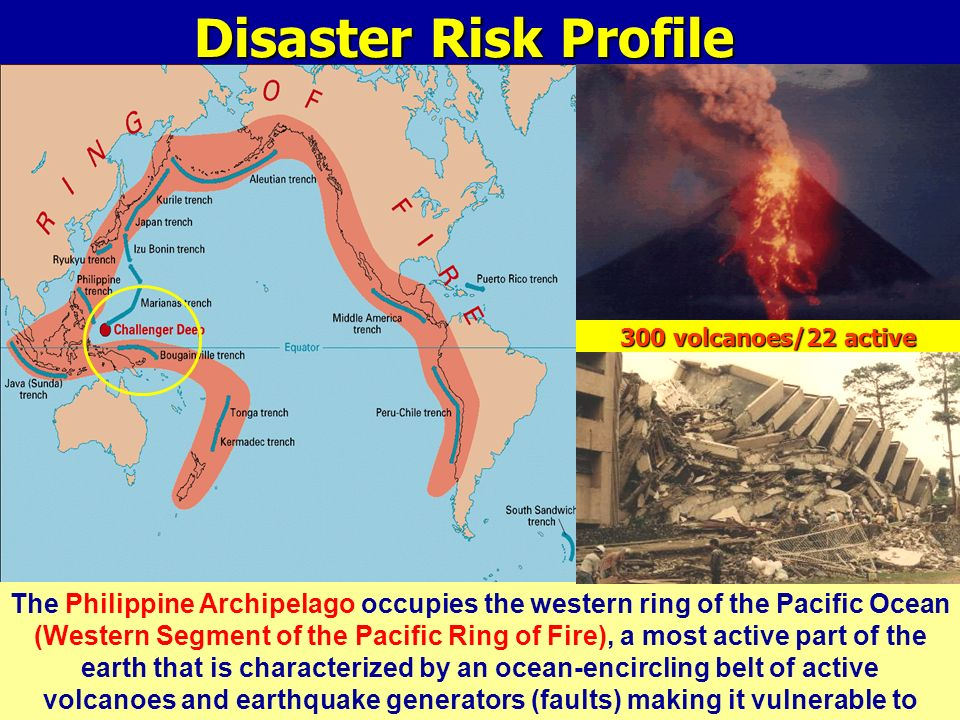 Disaster Risk Profile 300 volcanoes/22 active.