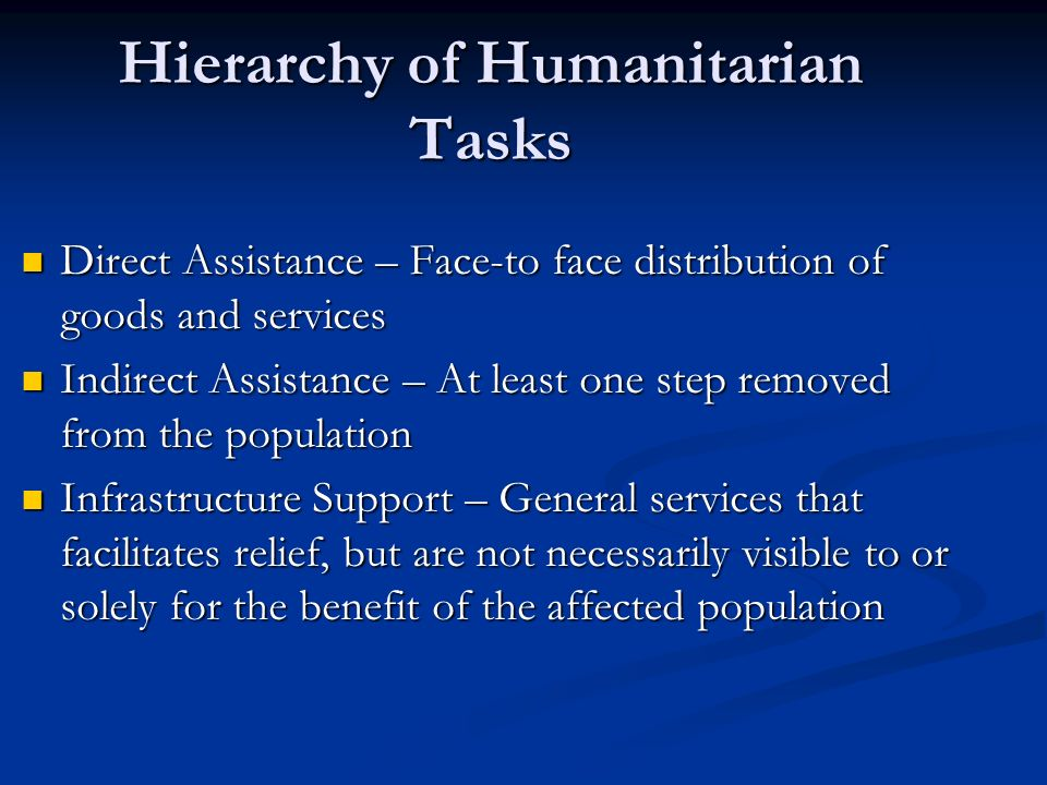 Hierarchy of Humanitarian Tasks