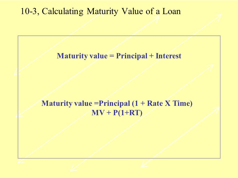 How to calculate the maturity value